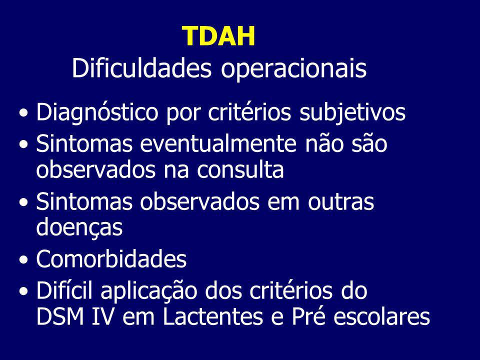 TDAH Dificuldades operacionais Diagnóstico por critérios subjetivos Sintomas eventualmente não são observados na consulta Sintomas observados em outras doenças Comorbidades Difícil aplicação dos critérios do DSM IV em Lactentes e Pré escolares