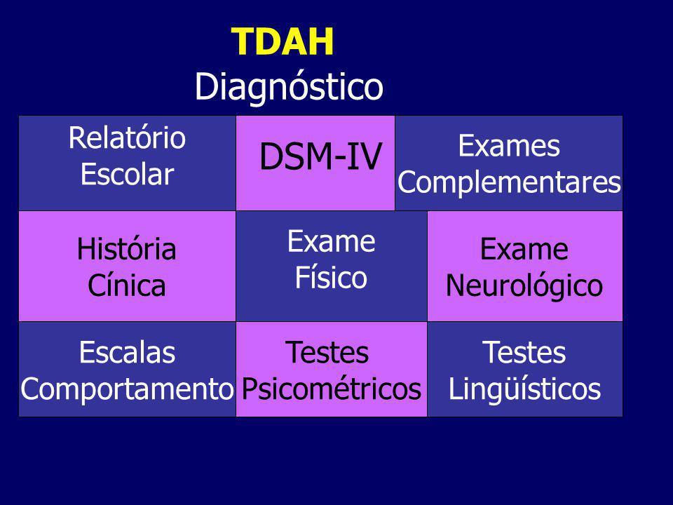 Relatório Escolar História Cínica Exame Físico Exame Neurológico DSM-IV Escalas Comportamento Testes Psicométricos Testes Lingüísticos Exames Complementares TDAH Diagnóstico
