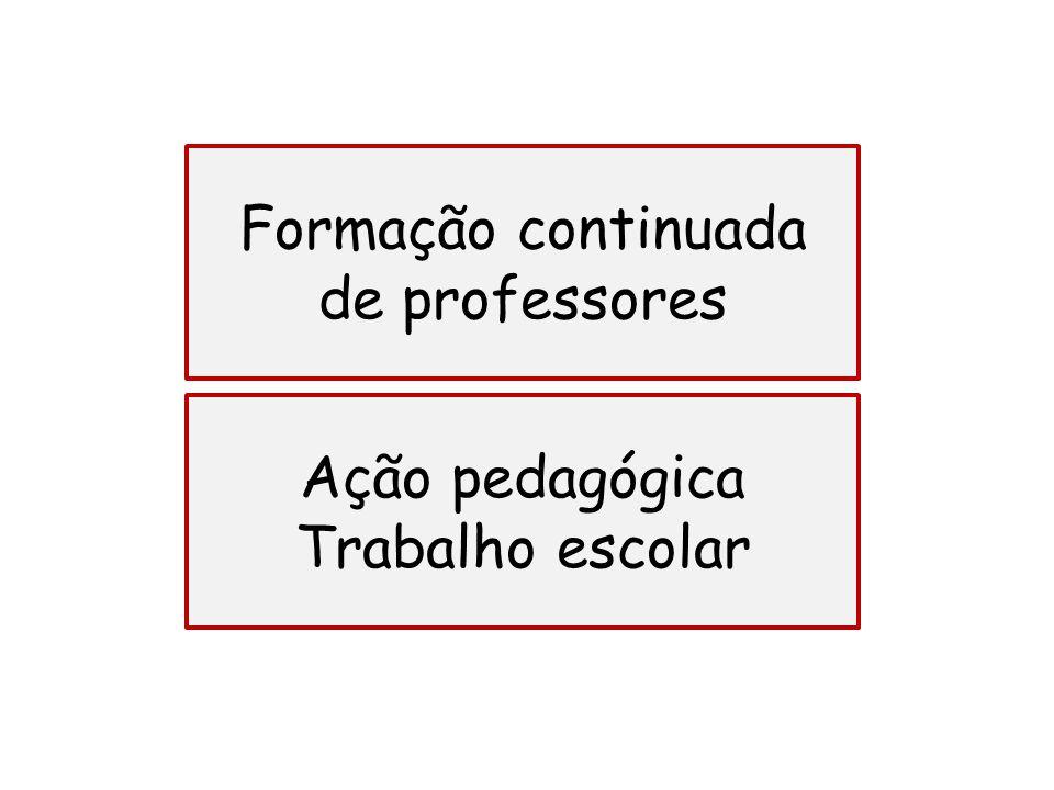 Formação continuada de professores Ação pedagógica Trabalho escolar
