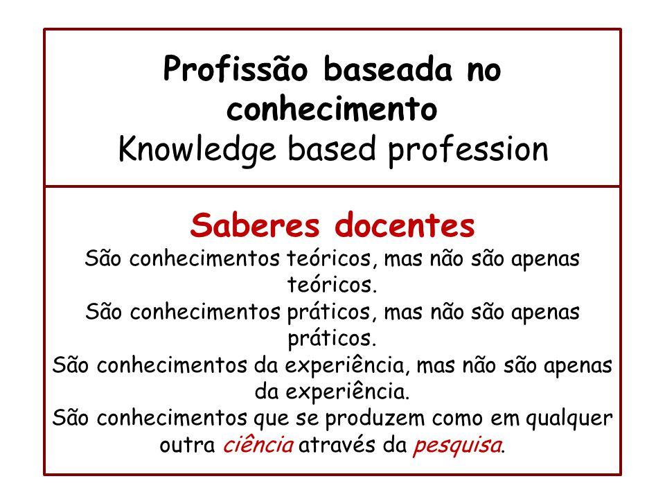 Profissão baseada no conhecimento Knowledge based profession Saberes docentes São conhecimentos teóricos, mas não são apenas teóricos. São conheciment