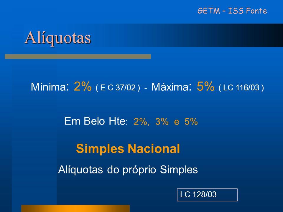Alíquotas Mínima : 2% ( E C 37/02 ) - Máxima : 5% ( LC 116/03 ) Simples Nacional Alíquotas do próprio Simples Em Belo Hte : 2%, 3% e 5% GETM – ISS Fon