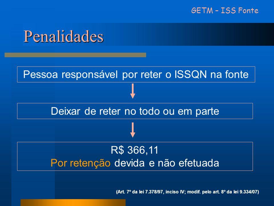 Penalidades GETM – ISS Fonte Pessoa responsável por reter o ISSQN na fonte Deixar de reter no todo ou em parte R$ 366,11 Por retenção devida e não efe