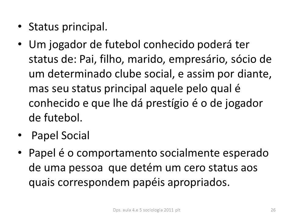 Status principal.