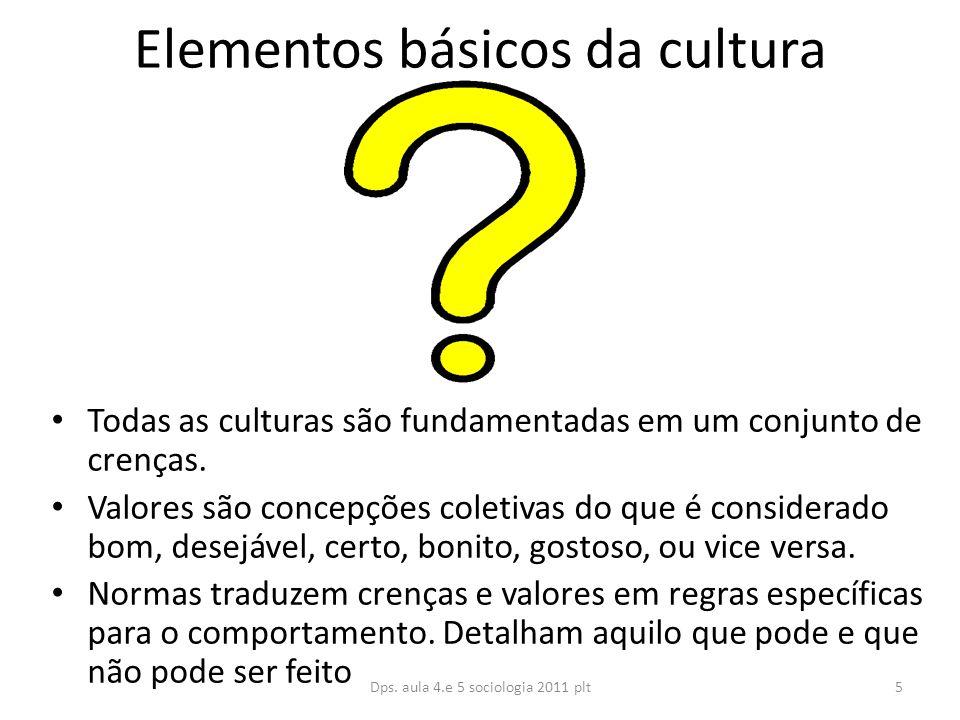 Elementos básicos da cultura Todas as culturas são fundamentadas em um conjunto de crenças.