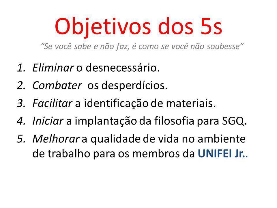 Os 5s 1.º S - SEIRI - SENSO DE UTILIZAÇÃO CONCEITO: