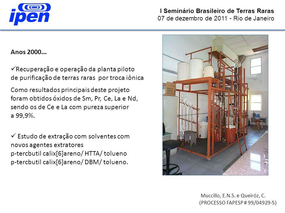 I Seminário Brasileiro de Terras Raras 07 de dezembro de 2011 - Rio de Janeiro Anos 2000... Recuperação e operação da planta piloto de purificação de