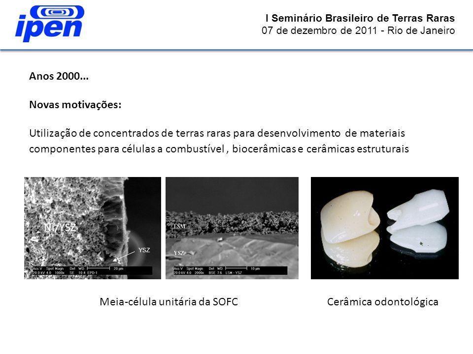 Anos 2000... Novas motivações: Utilização de concentrados de terras raras para desenvolvimento de materiais componentes para células a combustível, bi