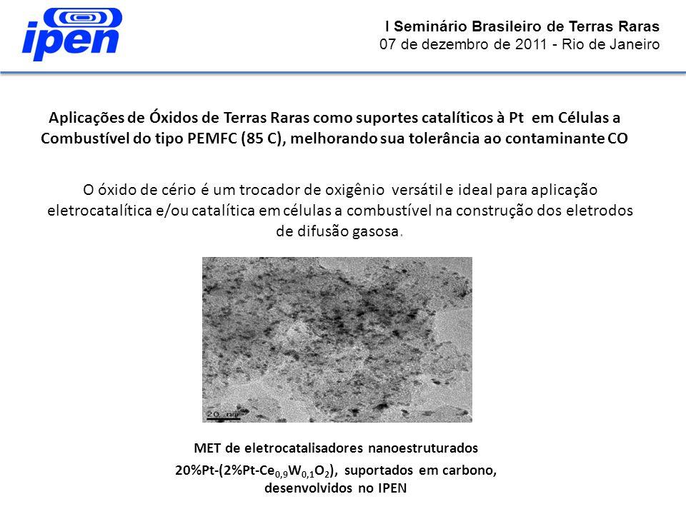 Aplicações de Óxidos de Terras Raras como suportes catalíticos à Pt em Células a Combustível do tipo PEMFC (85 C), melhorando sua tolerância ao contam