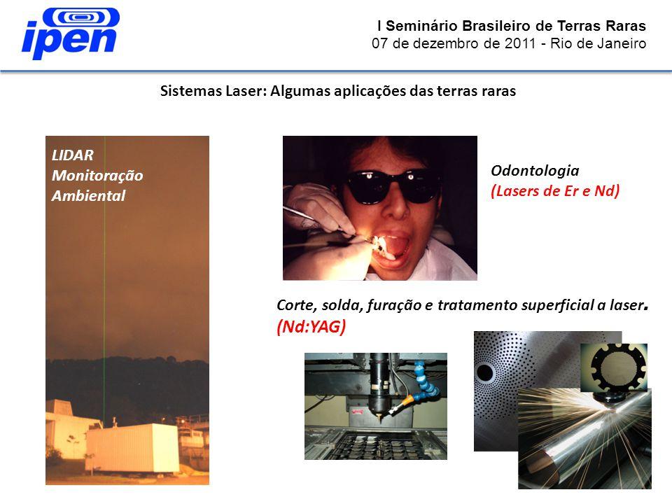 Sistemas Laser: Algumas aplicações das terras raras Corte, solda, furação e tratamento superficial a laser. (Nd:YAG) Odontologia (Lasers de Er e Nd) L