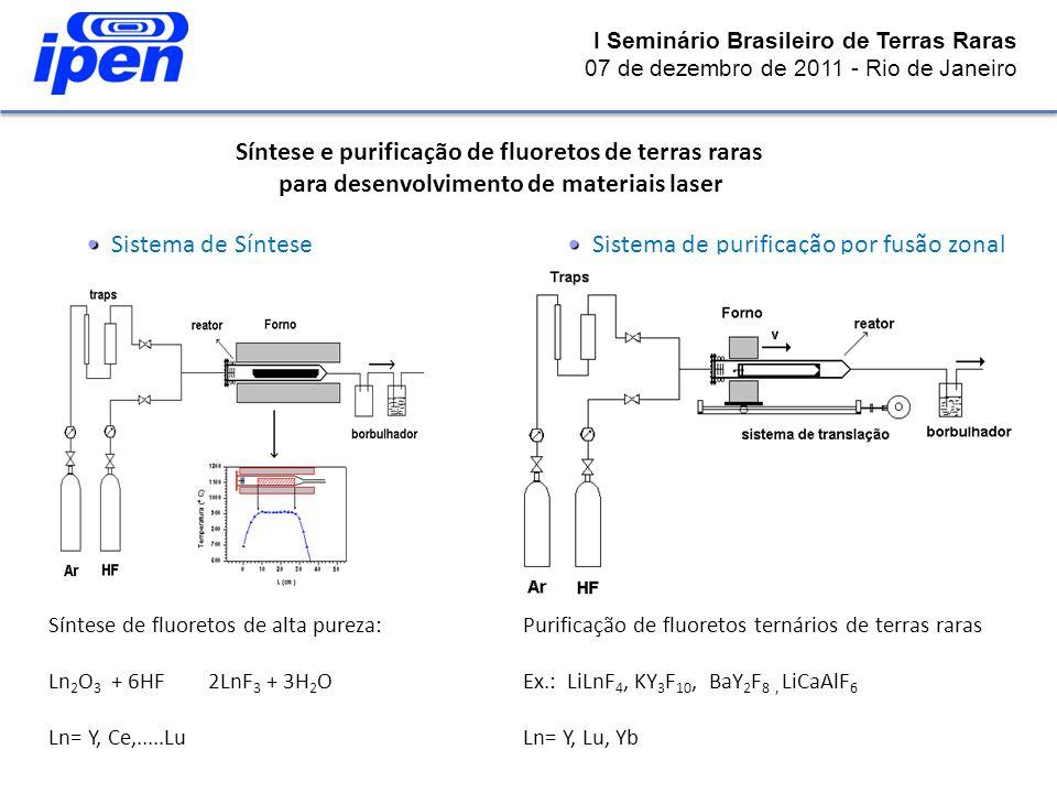 Sistema de Síntese Síntese e purificação de fluoretos de terras raras para desenvolvimento de materiais laser Síntese de fluoretos de alta pureza: Ln