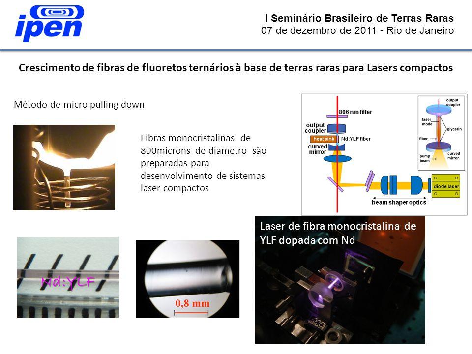Crescimento de fibras de fluoretos ternários à base de terras raras para Lasers compactos Método de micro pulling down Fibras monocristalinas de 800mi