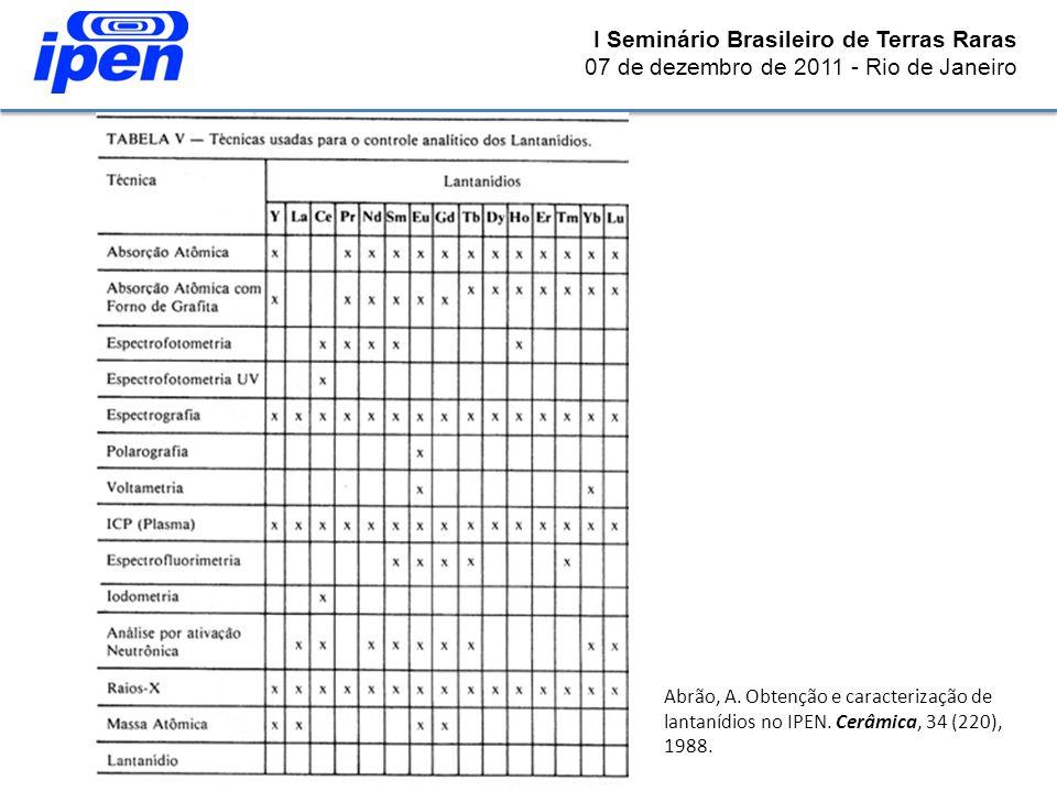I Seminário Brasileiro de Terras Raras 07 de dezembro de 2011 - Rio de Janeiro Abrão, A. Obtenção e caracterização de lantanídios no IPEN. Cerâmica, 3