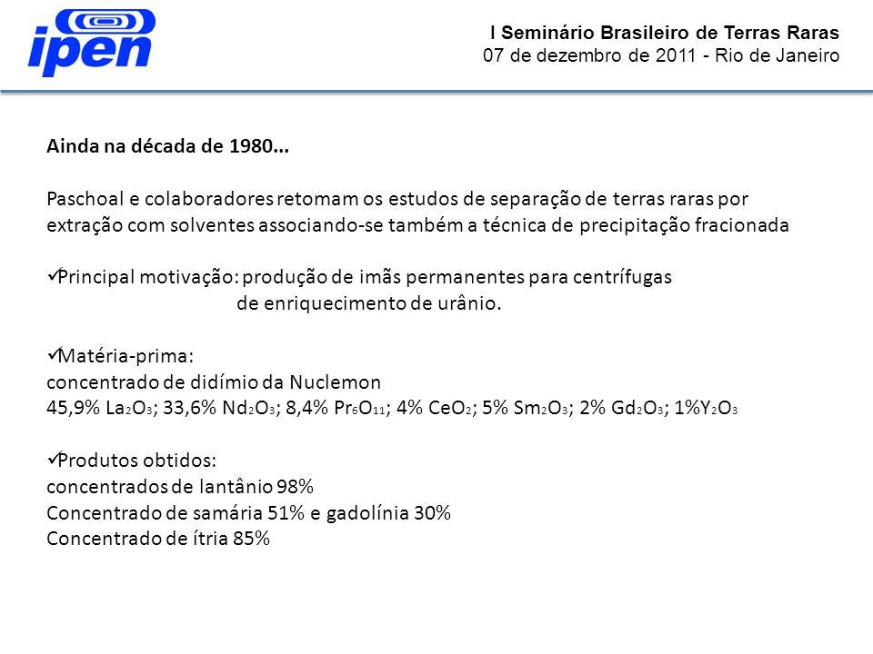 I Seminário Brasileiro de Terras Raras 07 de dezembro de 2011 - Rio de Janeiro Ainda na década de 1980... Paschoal e colaboradores retomam os estudos