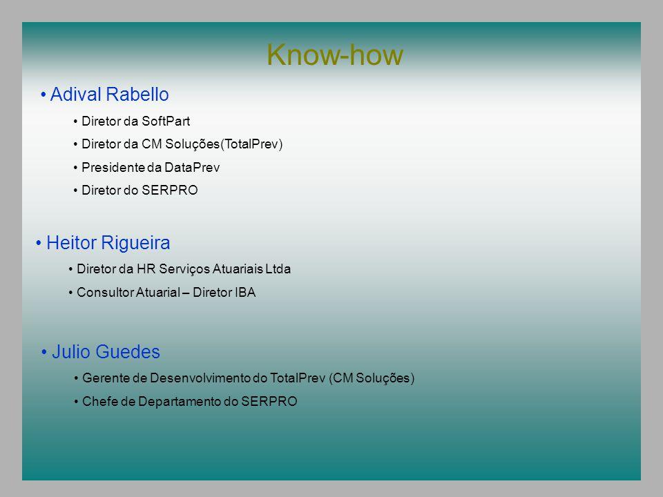 Know-how Adival Rabello Diretor da SoftPart Diretor da CM Soluções(TotalPrev) Presidente da DataPrev Diretor do SERPRO Heitor Rigueira Diretor da HR Serviços Atuariais Ltda Consultor Atuarial – Diretor IBA Julio Guedes Gerente de Desenvolvimento do TotalPrev (CM Soluções) Chefe de Departamento do SERPRO