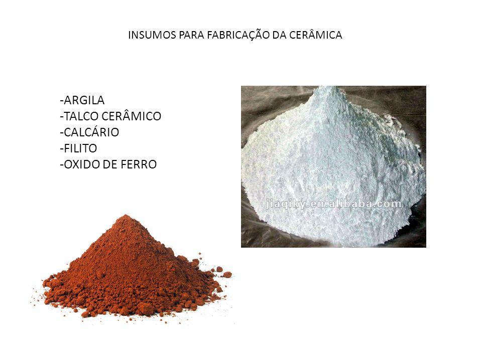 INSUMOS PARA FABRICAÇÃO DA CERÂMICA -ARGILA -TALCO CERÂMICO -CALCÁRIO -FILITO -OXIDO DE FERRO