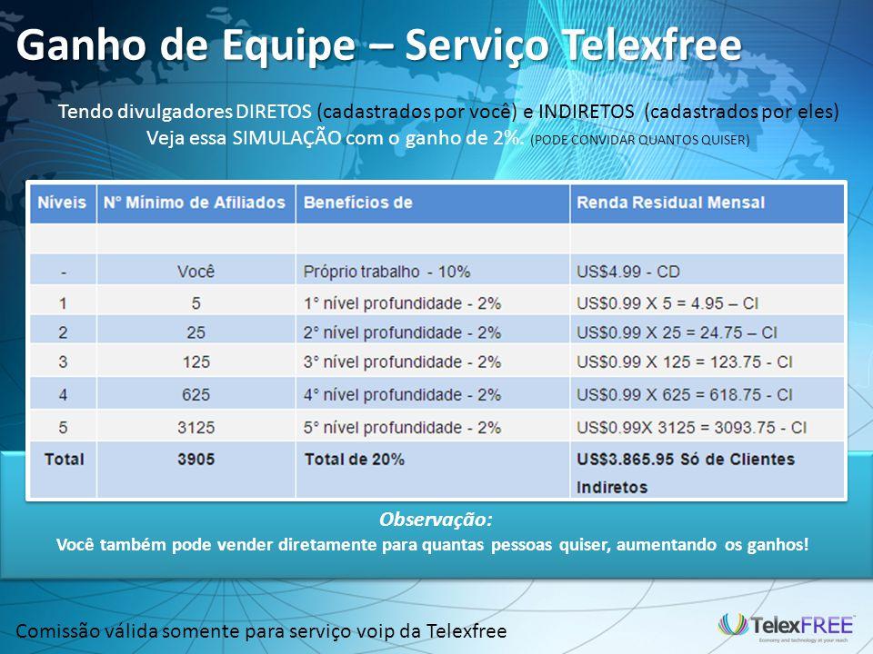 Ganho de Equipe – Serviço Telexfree Tendo divulgadores DIRETOS (cadastrados por você) e INDIRETOS (cadastrados por eles) Veja essa SIMULAÇÃO com o gan