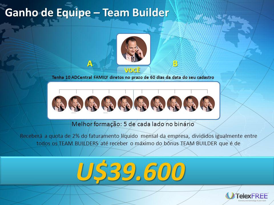 Ganho de Equipe – Team Builder Tenha 10 ADCentral FAMILY diretos no prazo de 60 dias da data do seu cadastro Melhor formação: 5 de cada lado no binári