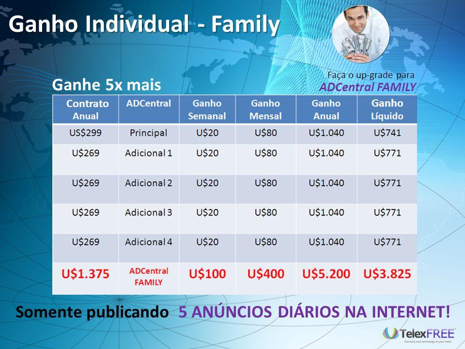 Ganho Individual - Family ADCentral FAMILY Somente publicando 5 ANÚNCIOS DIÁRIOS NA INTERNET! Ganhe 5x mais Faça o up-grade para Contrato Ganho