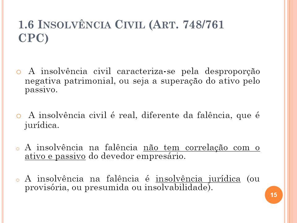 1.6 I NSOLVÊNCIA C IVIL (A RT. 748/761 CPC) o A insolvência civil caracteriza-se pela desproporção negativa patrimonial, ou seja a superação do ativo
