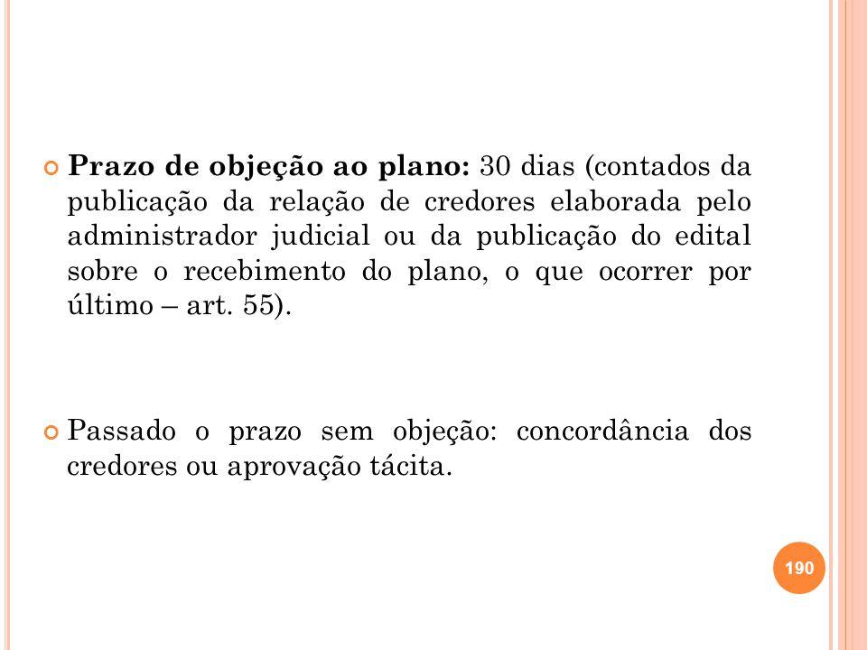 Prazo de objeção ao plano: 30 dias (contados da publicação da relação de credores elaborada pelo administrador judicial ou da publicação do edital sob