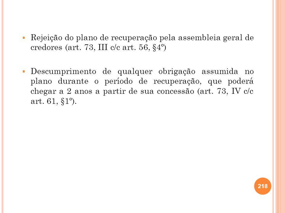 Rejeição do plano de recuperação pela assembleia geral de credores (art. 73, III c/c art. 56, §4º) Descumprimento de qualquer obrigação assumida no pl