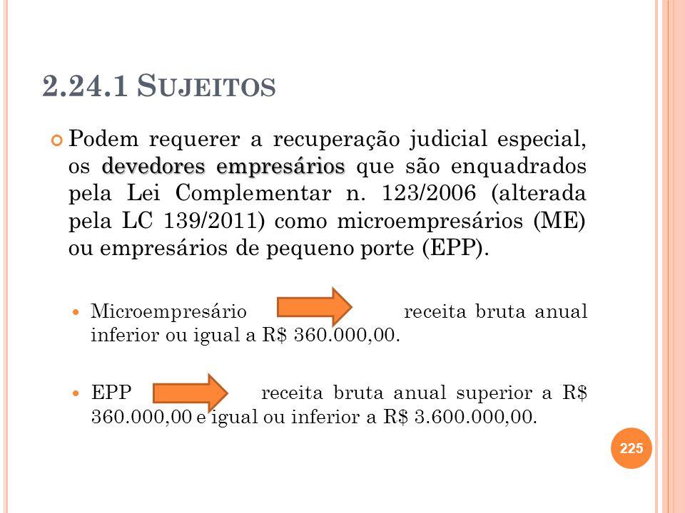 2.24.1 S UJEITOS devedores empresários Podem requerer a recuperação judicial especial, os devedores empresários que são enquadrados pela Lei Complemen