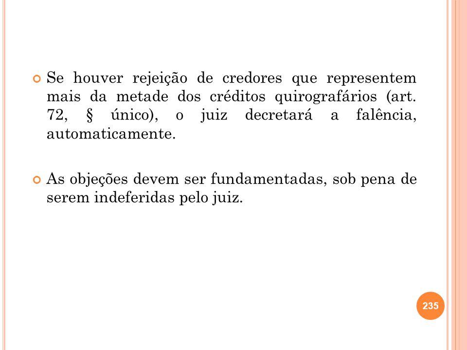 235 Se houver rejeição de credores que representem mais da metade dos créditos quirografários (art. 72, § único), o juiz decretará a falência, automat