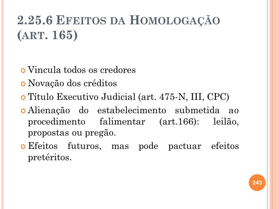 2.25.6 E FEITOS DA H OMOLOGAÇÃO ( ART. 165) Vincula todos os credores Novação dos créditos Título Executivo Judicial (art. 475-N, III, CPC) Alienação
