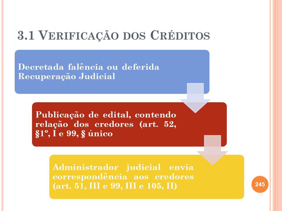 3.1 V ERIFICAÇÃO DOS C RÉDITOS Decretada falência ou deferida Recuperação Judicial Publicação de edital, contendo relação dos credores (art. 52, §1º,