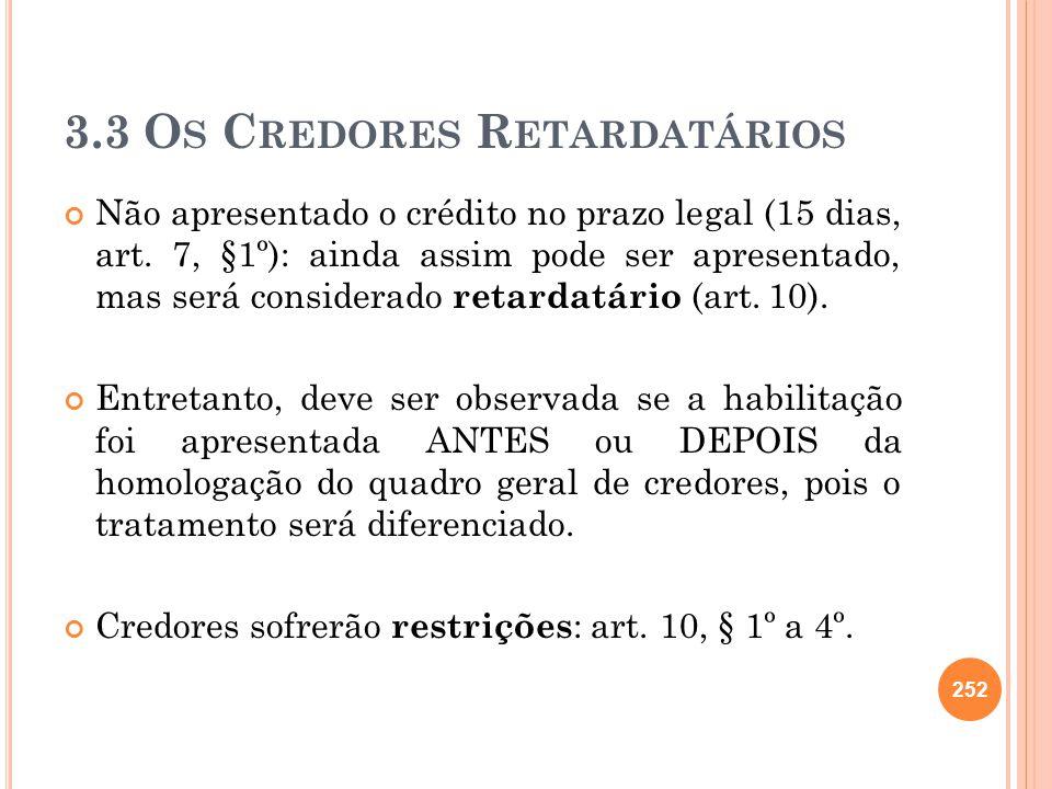 3.3 O S C REDORES R ETARDATÁRIOS Não apresentado o crédito no prazo legal (15 dias, art. 7, §1º): ainda assim pode ser apresentado, mas será considera