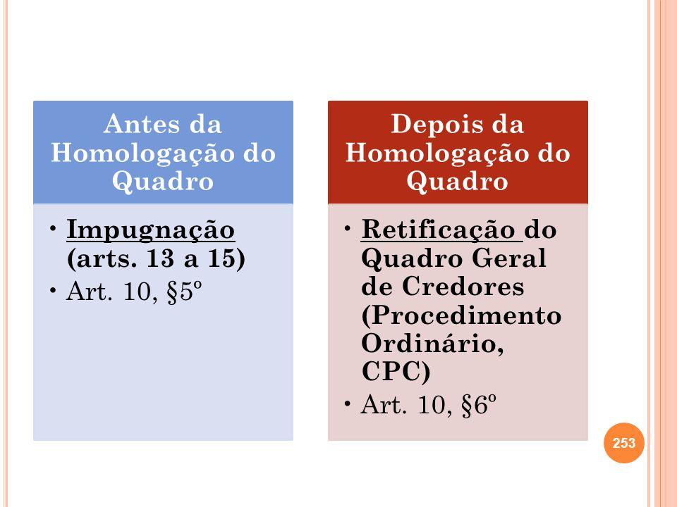 Antes da Homologação do Quadro Impugnação (arts. 13 a 15) Art. 10, §5º Depois da Homologação do Quadro Retificação do Quadro Geral de Credores (Proced