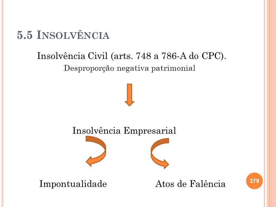 5.5 I NSOLVÊNCIA Insolvência Civil (arts. 748 a 786-A do CPC). Desproporção negativa patrimonial Insolvência Empresarial Impontualidade Atos de Falênc