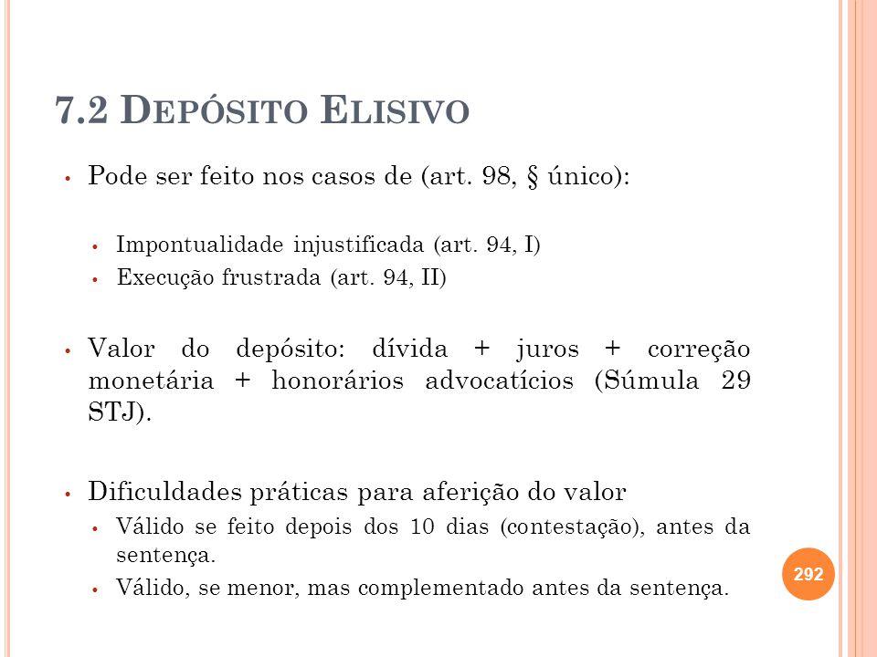 7.2 D EPÓSITO E LISIVO Pode ser feito nos casos de (art. 98, § único): Impontualidade injustificada (art. 94, I) Execução frustrada (art. 94, II) Valo