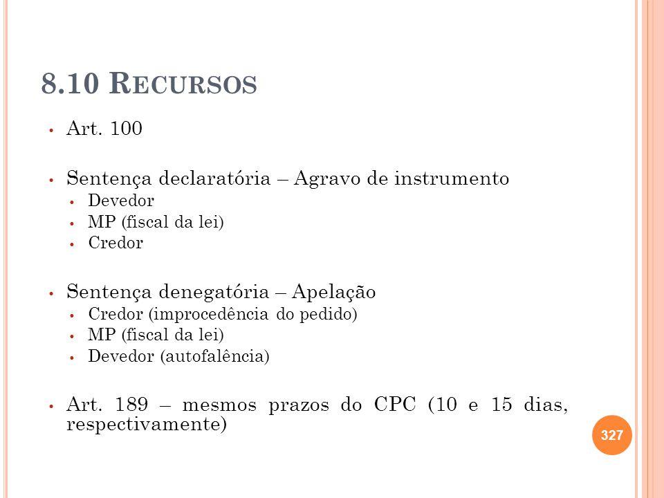 8.10 R ECURSOS Art. 100 Sentença declaratória – Agravo de instrumento Devedor MP (fiscal da lei) Credor Sentença denegatória – Apelação Credor (improc