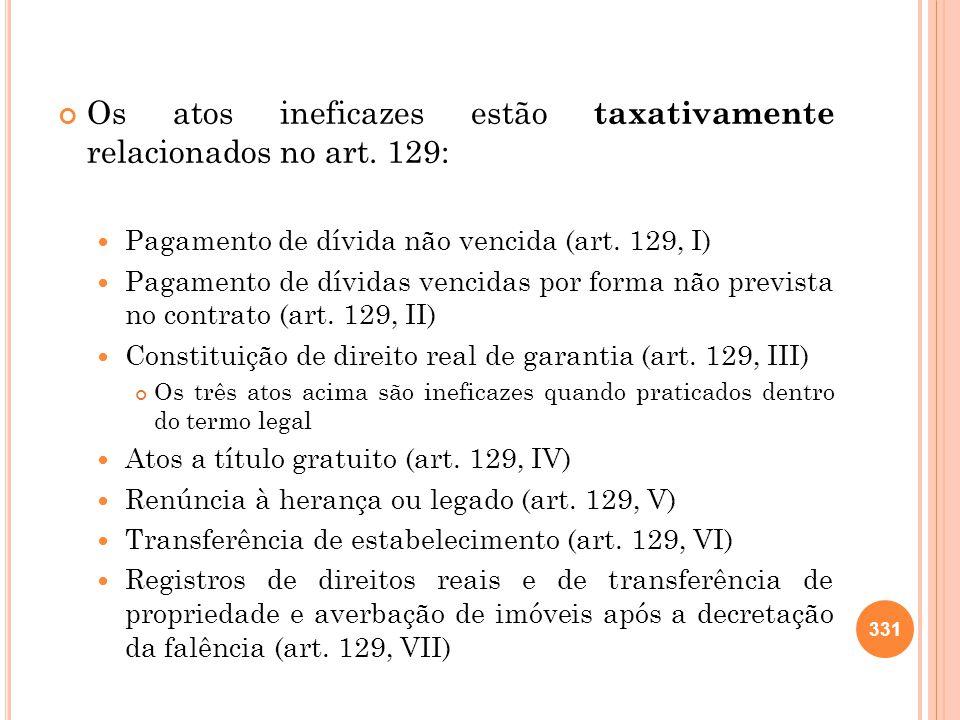Os atos ineficazes estão taxativamente relacionados no art. 129: Pagamento de dívida não vencida (art. 129, I) Pagamento de dívidas vencidas por forma