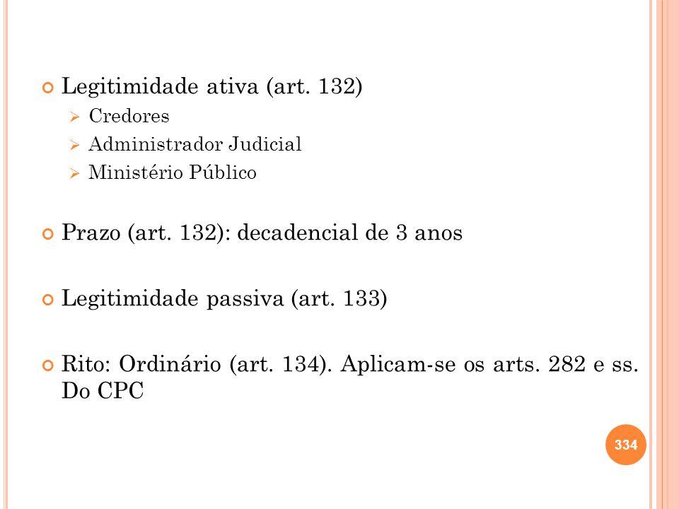 Legitimidade ativa (art. 132) Credores Administrador Judicial Ministério Público Prazo (art. 132): decadencial de 3 anos Legitimidade passiva (art. 13