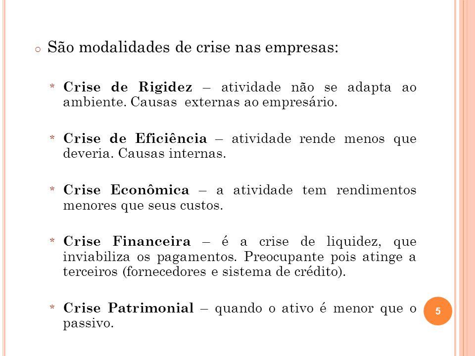 o São modalidades de crise nas empresas: * Crise de Rigidez – atividade não se adapta ao ambiente. Causas externas ao empresário. * Crise de Eficiênci