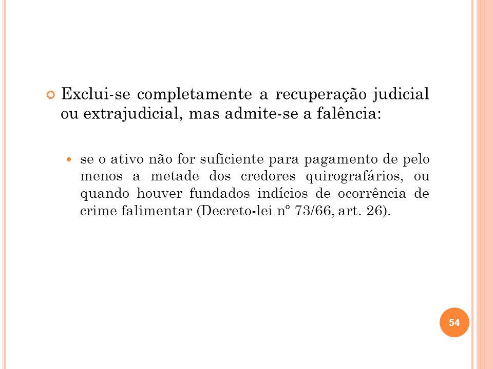 Exclui-se completamente a recuperação judicial ou extrajudicial, mas admite-se a falência: se o ativo não for suficiente para pagamento de pelo menos