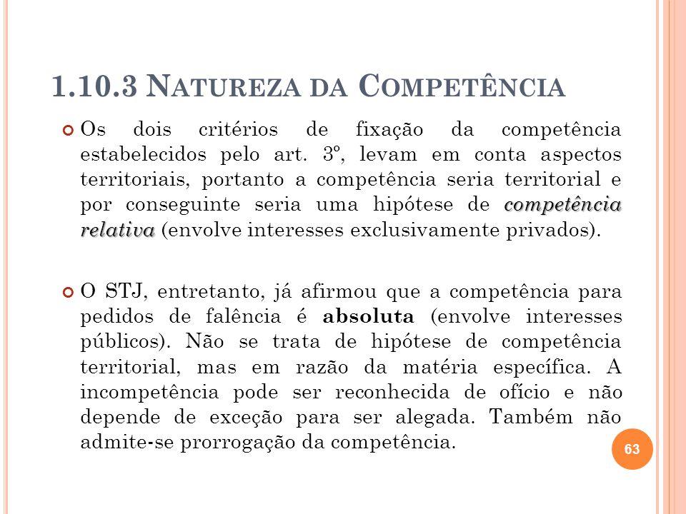 1.10.3 N ATUREZA DA C OMPETÊNCIA competência relativa Os dois critérios de fixação da competência estabelecidos pelo art. 3º, levam em conta aspectos