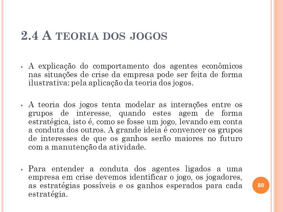 2.4 A TEORIA DOS JOGOS A explicação do comportamento dos agentes econômicos nas situações de crise da empresa pode ser feita de forma ilustrativa: pel