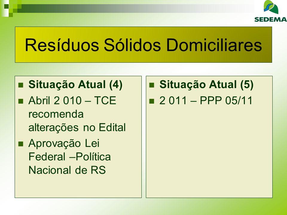 Resíduos Sólidos Domiciliares Situação Atual (4) Abril 2 010 – TCE recomenda alterações no Edital Aprovação Lei Federal –Política Nacional de RS Situação Atual (5) 2 011 – PPP 05/11