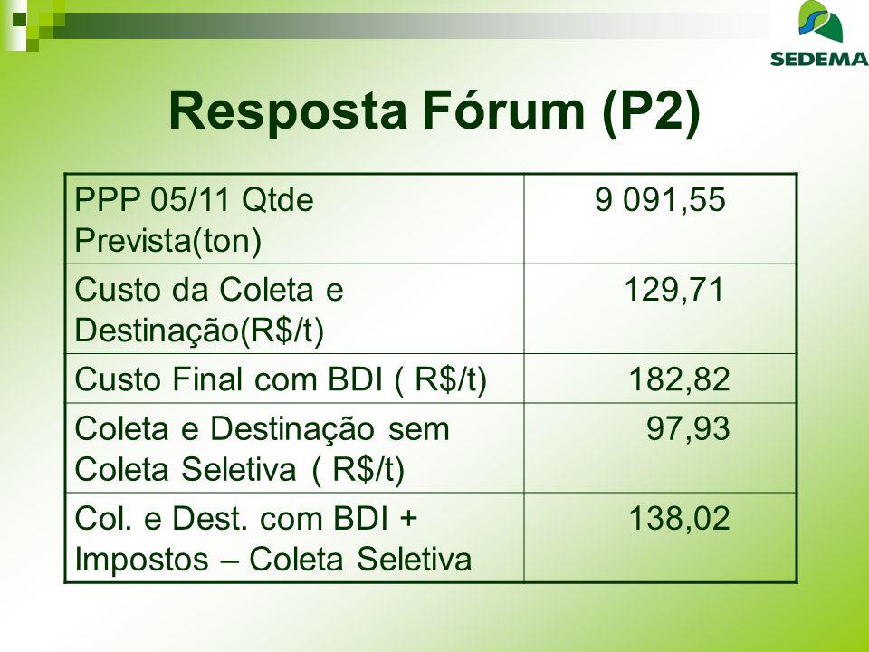 Resposta Fórum (P2) PPP 05/11 Qtde Prevista(ton) 9 091,55 Custo da Coleta e Destinação(R$/t) 129,71 Custo Final com BDI ( R$/t) 182,82 Coleta e Destinação sem Coleta Seletiva ( R$/t) 97,93 Col.