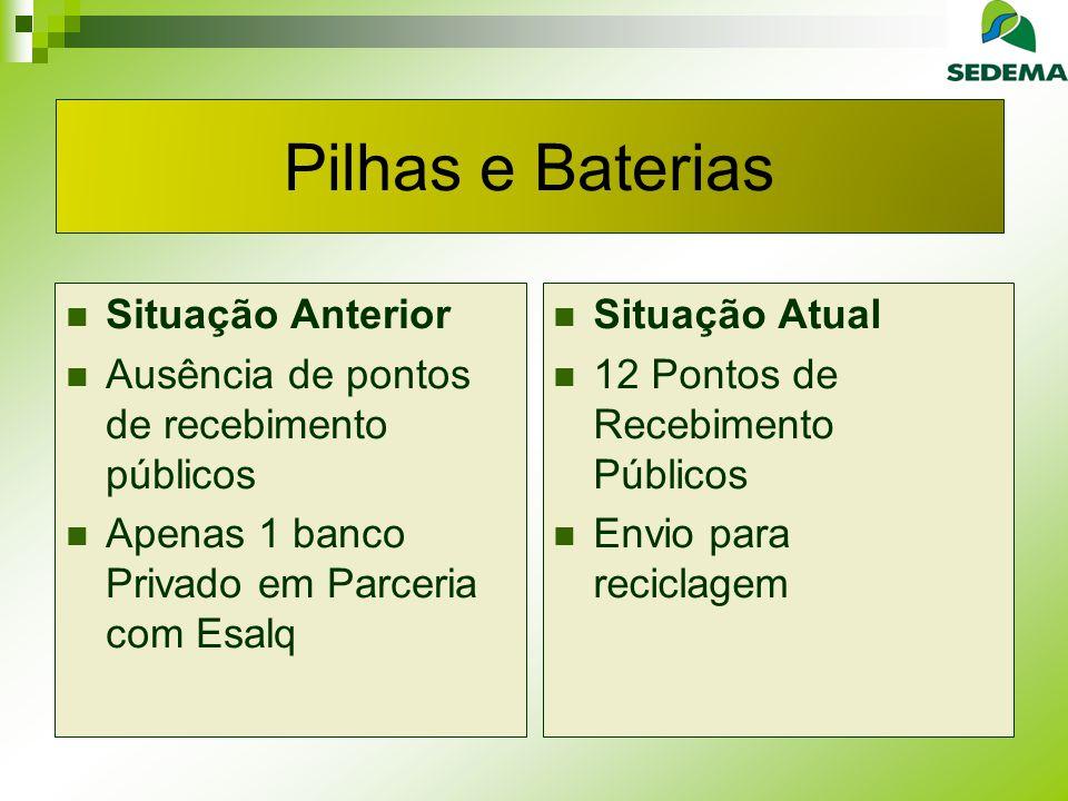 Pilhas e Baterias Situação Anterior Ausência de pontos de recebimento públicos Apenas 1 banco Privado em Parceria com Esalq Situação Atual 12 Pontos de Recebimento Públicos Envio para reciclagem