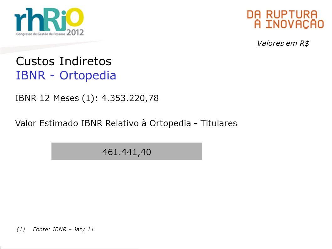 Custos Indiretos IBNR - Ortopedia IBNR 12 Meses (1): 4.353.220,78 (1)Fonte: IBNR – Jan/ 11 461.441,40 Valor Estimado IBNR Relativo à Ortopedia - Titulares Valores em R$
