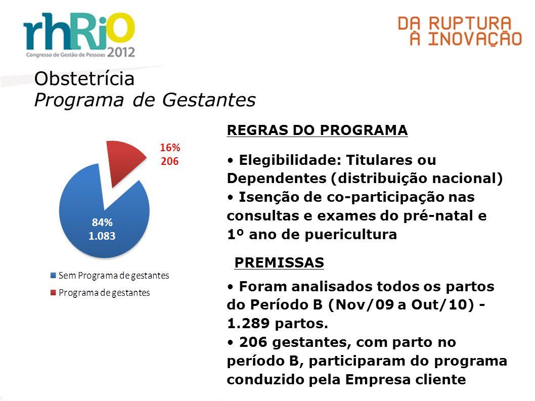 Obstetrícia Programa de Gestantes 84% 1.083 16% 206 PREMISSAS Foram analisados todos os partos do Período B (Nov/09 a Out/10) - 1.289 partos.