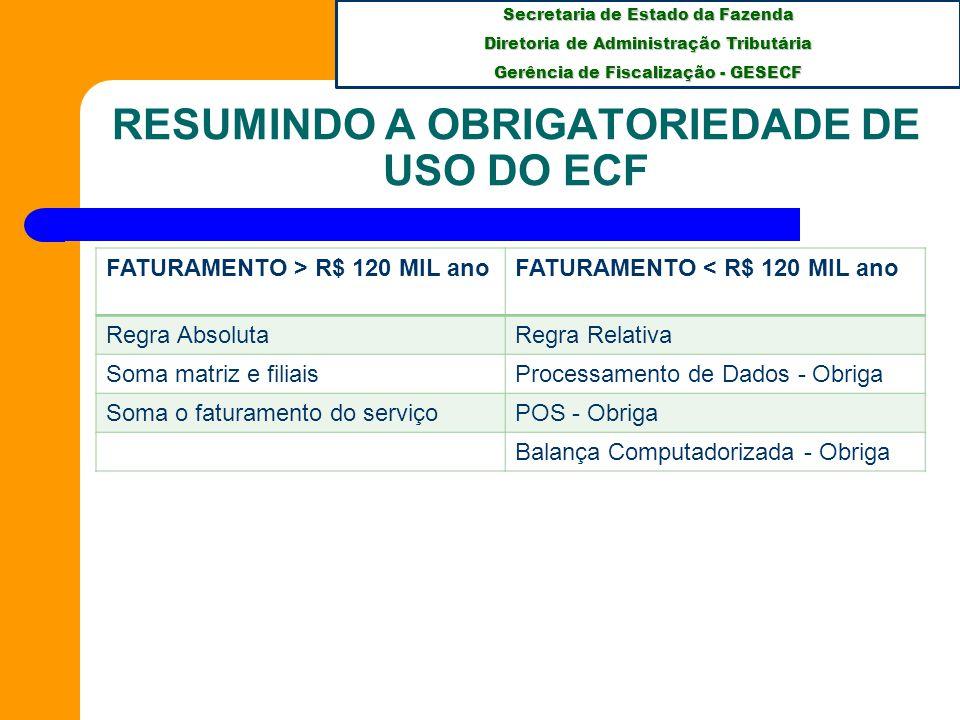 Secretaria de Estado da Fazenda Diretoria de Administração Tributária Gerência de Fiscalização - GESECF CONV.