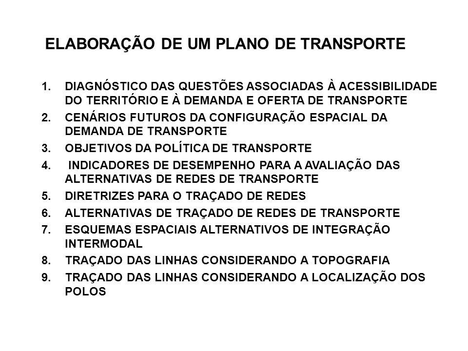3 - AVALIAÇÃO DE PROPOSTAS DE REDES DE TRANSPORTE INDICADORES DE DESEMPENHO DE PROPOSTAS ALTERNATIVAS DE REDES DE TRANSPORTE COLETIVO - RESULTADOS COMPARADOS COM RELAÇÃO À SITUAÇÃO DA REDE ATUAL DE TRANSPORTE COLETIVO (OU DA REDE PREVISÍVEL A CURTO PRAZO) 1 - AUMENTO DA ACESSIBILIDADE MOBILIDADE ( VIAGENS/HABITANTE ) CUSTO / TEMPO/ VELOCIDADE DE ACESSO POR MODO COLETIVO CUSTO / TEMPO/ VELOCIDADE DE ACESSO POR MODO INDIVIDUAL RAIO DE ALCANCE DAS VIAGENS POR MODO COLETIVO RAIO DE ALCANCE DAS VIAGENS POR MODO INDIVIDUAL 2 - MELHORIA DO AMBIENTE URBANO MOBILIDADE DA POPULAÇÃO DE BAIXA RENDA CUSTO / TEMPO/ VELOCIDADE DE ACESSO DA POPULAÇÃO DE BAIXA RENDA AOS BENS E SERVIÇOS URBANOS POR MODO COLETIVO CUSTO / TEMPO/ VELOCIDADE DE ACESSO DA POPULAÇÃO DE BAIXA RENDA AOS BENS E SERVIÇOS URBANOS POR MODO INDIVIDUAL NÍVEL DE CONCENTRAÇÃO DE MONÓXIDO DE CARBONO NO CENTRO EXPANDIDO METROPOLITANO NÍVEL DE RUÍDO NO CENTRO EXPANDIDO