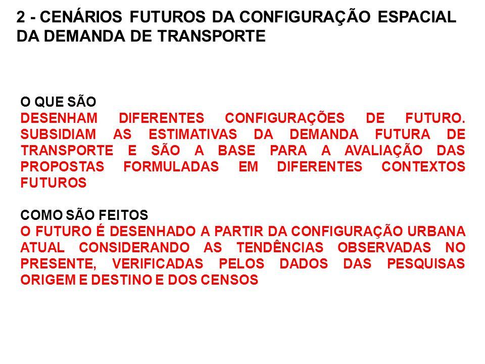 2 - CENÁRIOS FUTUROS DA CONFIGURAÇÃO ESPACIAL DA DEMANDA DE TRANSPORTE O QUE SÃO DESENHAM DIFERENTES CONFIGURAÇÕES DE FUTURO. SUBSIDIAM AS ESTIMATIVAS