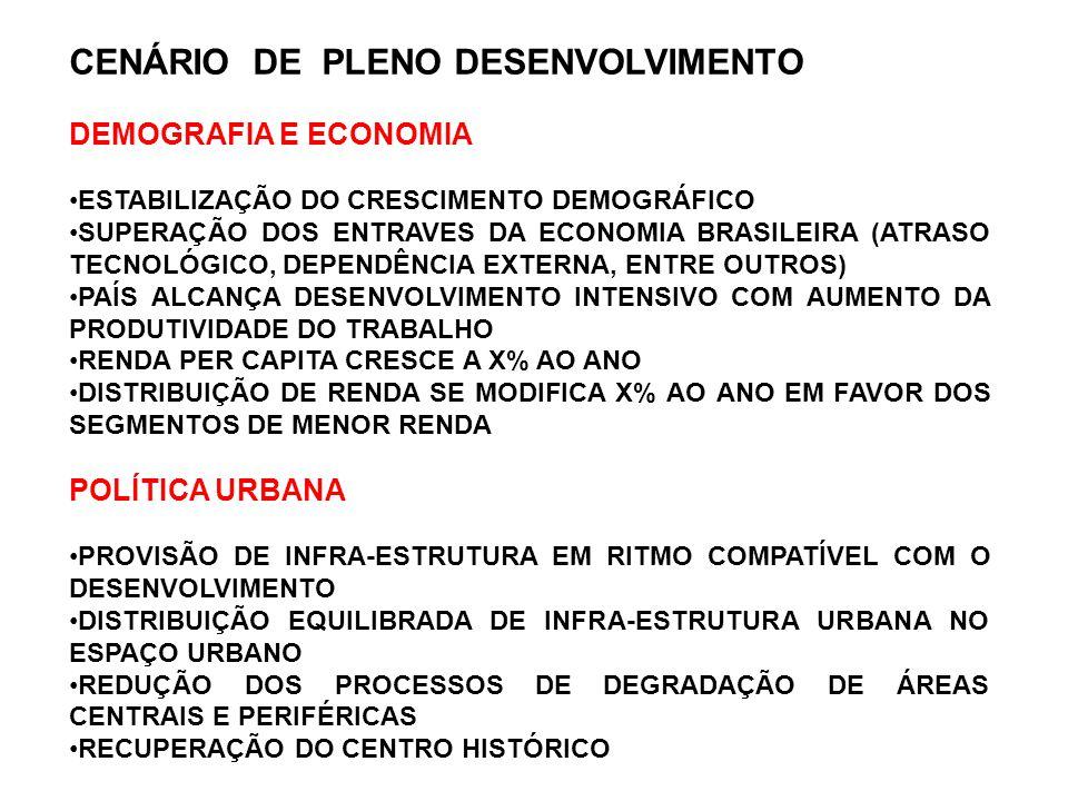 CENÁRIO DE PLENO DESENVOLVIMENTO DEMOGRAFIA E ECONOMIA ESTABILIZAÇÃO DO CRESCIMENTO DEMOGRÁFICO SUPERAÇÃO DOS ENTRAVES DA ECONOMIA BRASILEIRA (ATRASO