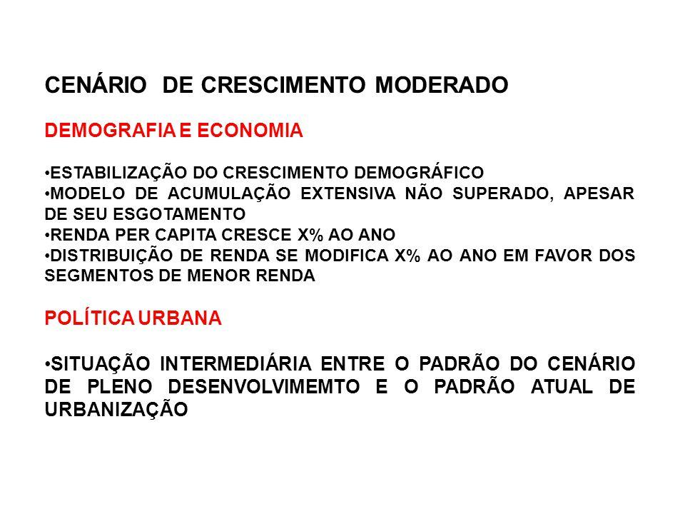 CENÁRIO DE CRESCIMENTO MODERADO DEMOGRAFIA E ECONOMIA ESTABILIZAÇÃO DO CRESCIMENTO DEMOGRÁFICO MODELO DE ACUMULAÇÃO EXTENSIVA NÃO SUPERADO, APESAR DE